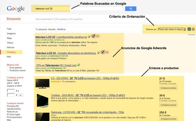 Imagen de interface de búsqueda en Google Shopping